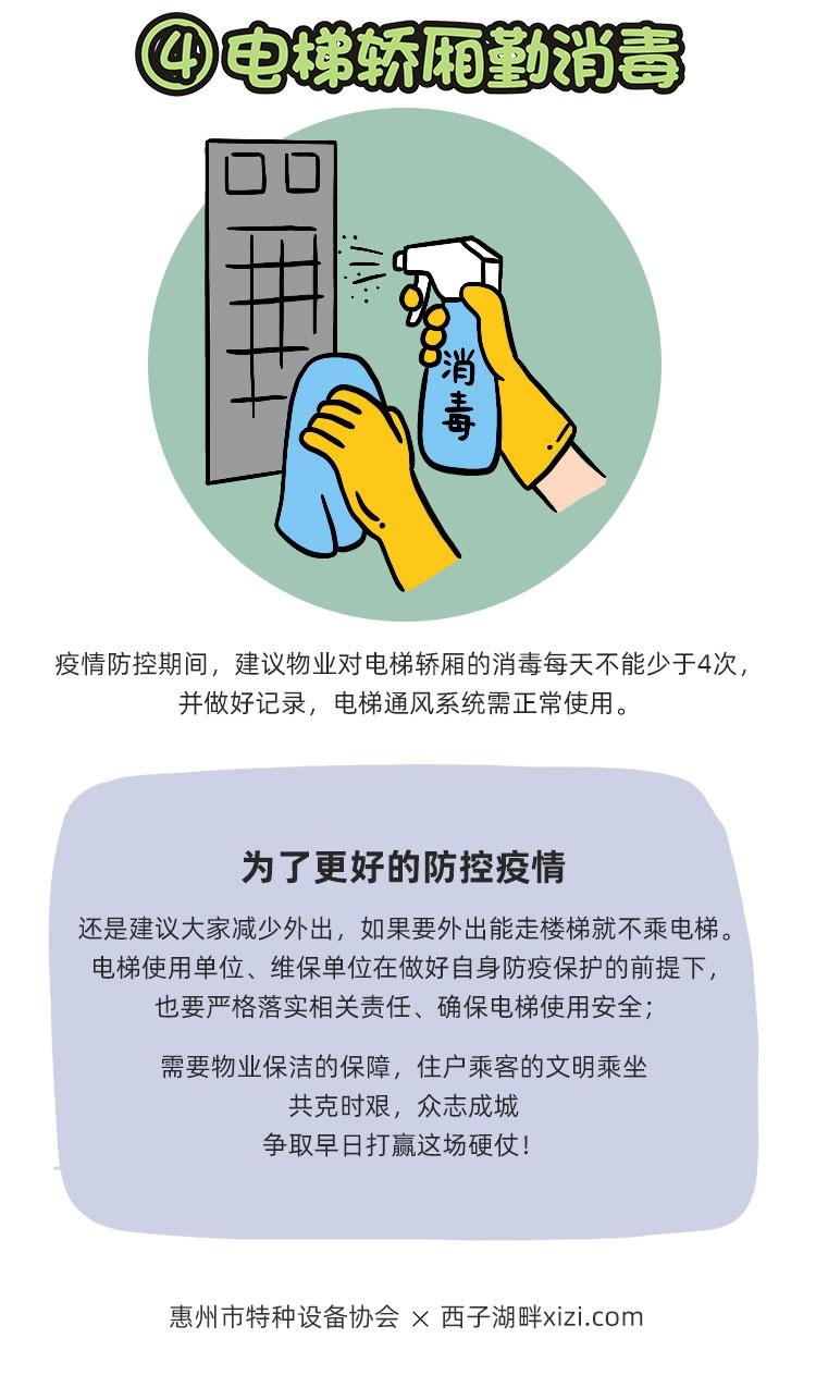 乘坐电梯防范_04.jpg
