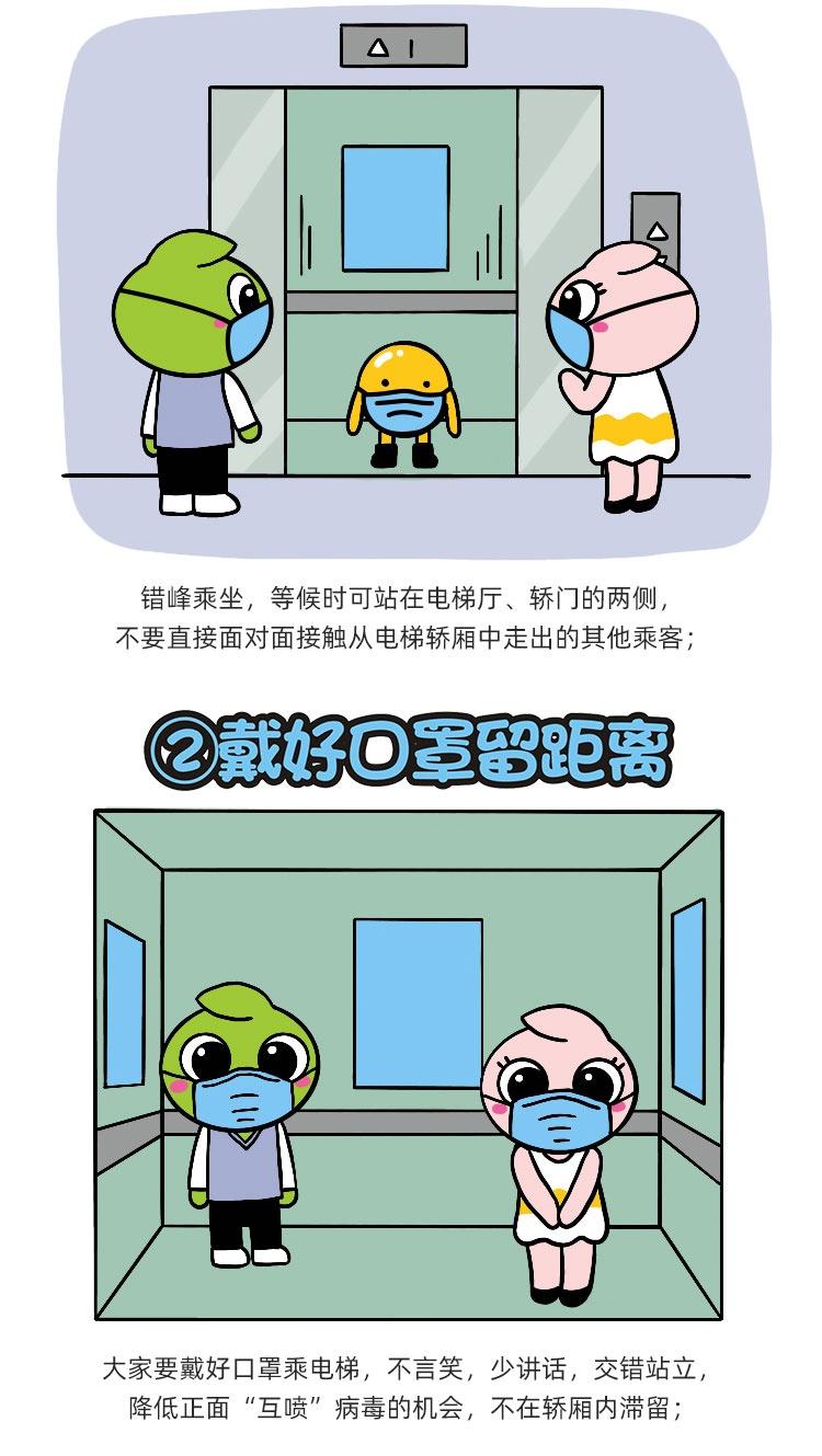 乘坐电梯防范_02.jpg